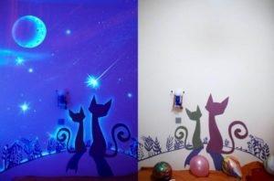 Использование невидимых красок