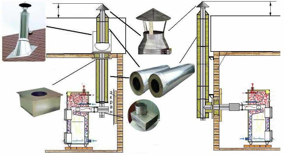 Монтаж дымохода из нержавеющей стали
